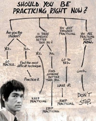 Bruce Lee flowchart to self improvement